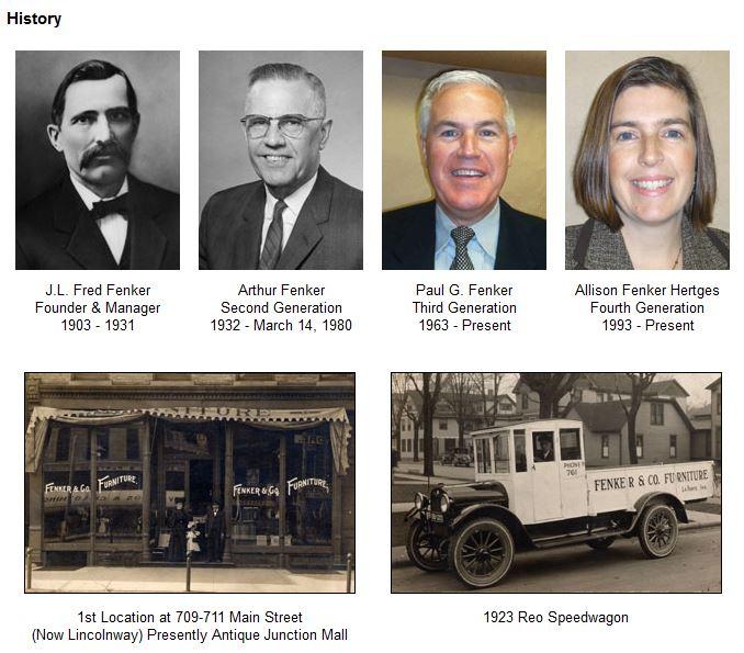fenkers-history